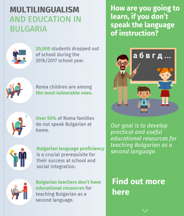 bulgarian as a seconf language infographic