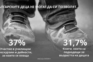 Бедност статистика НСИ